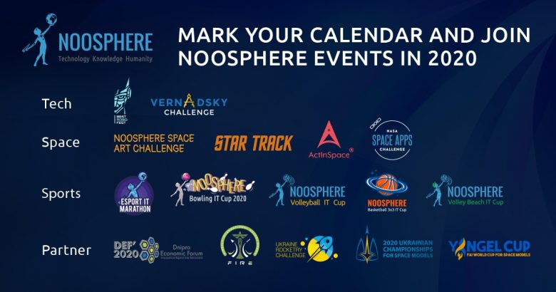 Noosphere events 2020